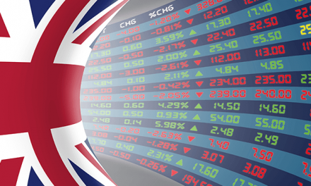 UK Gambling Market Capitalisation